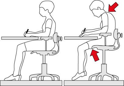 Porque fazer o curso ergonomia - Instituto SC